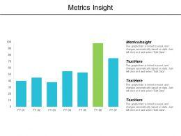 Metrics Insight Ppt Powerpoint Presentation Portfolio Model Cpb