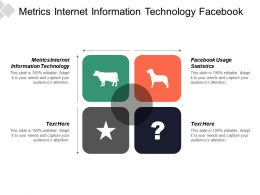 Metrics Internet Information Technology Facebook Usage Statistics Usage Statistics Cpb