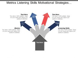 Metrics Listening Skills Motivational Strategies Personal Strategic Plan