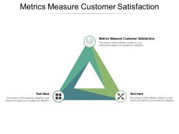 Metrics Measure Customer Satisfaction Ppt Powerpoint Presentation Guide Cpb