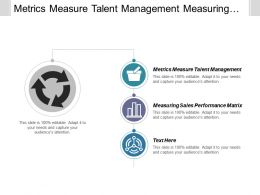 Metrics Measure Talent Management Measuring Sales Performance Metrics Cpb