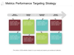 Metrics Performance Targeting Strategy Inexpensive Marketing Demand Generation Cpb