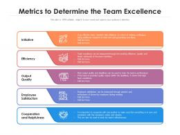 Metrics To Determine The Team Excellence