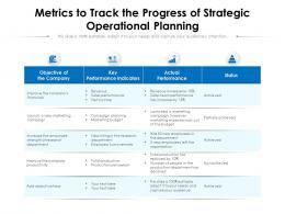 Metrics To Track The Progress Of Strategic Operational Planning