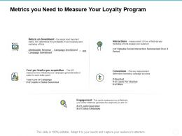Metrics You Need To Measure Your Loyalty Program Ppt Powerpoint Presentation Gallery Structure