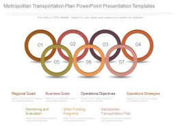 Metropolitan Transportation Plan Powerpoint Presentation Templates