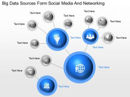 mf Big Data Sources Form Social Media And Networking Powerpoint Temptate