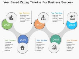 mg Year Based Zigzag Timeline For Business Success Flat Powerpoint Design