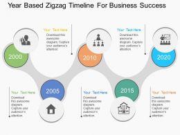 96795338 Style Circular Zig-Zag 5 Piece Powerpoint Presentation Diagram Infographic Slide