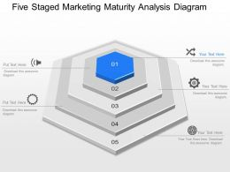mi Five Staged Marketing Maturity Analysis Diagram Powerpoint Temptate