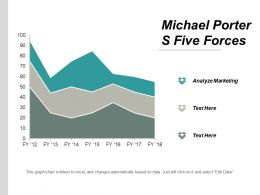 Michael Porter S Five Forces Ppt Powerpoint Presentation Pictures Guidelines Cpb