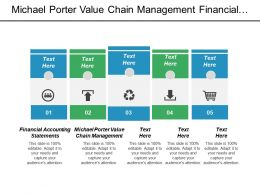 Michael Porter Value Chain Management Financial Accounting Statements Cpb