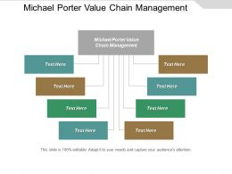 Michael Porter Value Chain Management Ppt Powerpoint Presentation Pictures Influencers Cpb