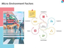 Micro Environment Factors Media Ppt Powerpoint Presentation File Good