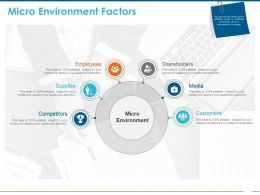 Micro Environment Factors Ppt Powerpoint Presentation Icon Information