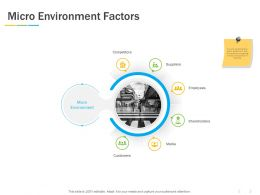 Micro Environment Factors Ppt Powerpoint Presentation Infographics Gridlines