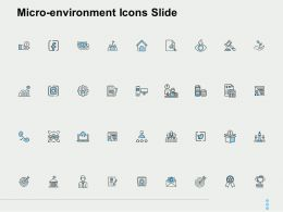 Micro Environment Icons Slide Growth L933 Ppt Powerpoint Presentation Deck