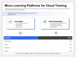 Micro Learning Platforms For Cloud Training Procurement Ppt Powerpoint Rules