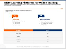 Micro Learning Platforms For Online Training Advantage Ppt Example
