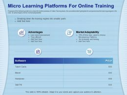 Micro Learning Platforms For Online Training Cards Ppt Powerpoint Presentation File Rules