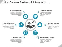 Micro Services Business Solutions With Reporting And Analytics
