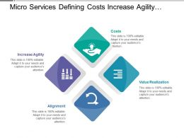 Micro Services Defining Costs Increase Agility And Alignment