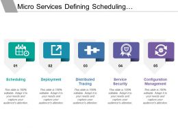 Micro Services Defining Scheduling Deployment And Service Security
