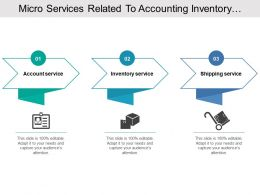 Micro Services Related To Accounting Inventory And Shipping