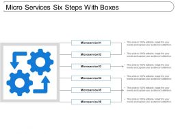 Micro Services Six Steps With Boxes