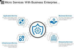 Micro Services With Business Enterprise Infrastructure And Application