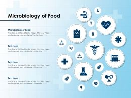 Microbiology Of Food Ppt Powerpoint Presentation Pictures Designs Download