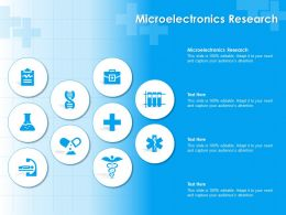 Microelectronics Research Ppt Powerpoint Presentation Clipart