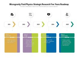 Microgravity Fluid Physics Strategic Research Five Years Roadmap
