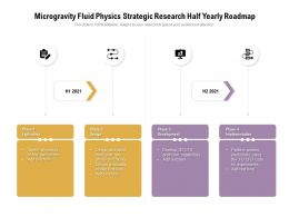 Microgravity Fluid Physics Strategic Research Half Yearly Roadmap