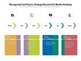 Microgravity Fluid Physics Strategic Research Six Months Roadmap