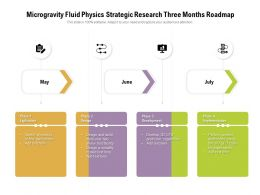 Microgravity Fluid Physics Strategic Research Three Months Roadmap