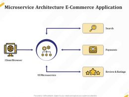 Microservice Architecture E Commerce Application Browser Ppt Professional