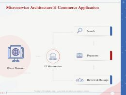 Microservice Architecture E Commerce Application Review Ratings Ppt Portfolio