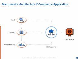 Microservice Architecture E Commerce Application Search Ppt Presentation Graphics