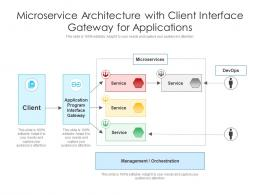 Microservice Architecture With Client Interface Gateway For Applications
