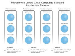 Microservice Layers Cloud Computing Standard Architecture Patterns Ppt Powerpoint Slide