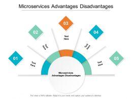 Microservices Advantages Disadvantages Ppt Powerpoint Presentation Ideas Design Templates Cpb