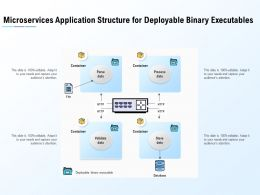Microservices Application Structure For Deployable Binary Executables