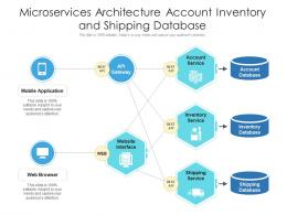 Microservices Architecture Account Inventory And Shipping Database