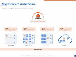 Microservices Architecture Bare Metal Ppt Powerpoint Presentation Rules