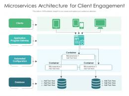 Microservices Architecture For Client Engagement