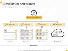 Microservices Architecture Public Cloud Ppt Powerpoint Presentation Icon Clipart