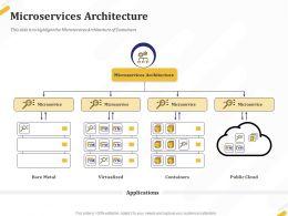 Microservices Architecture Public Cloud Ppt Powerpoint Presentation Icon Clipart