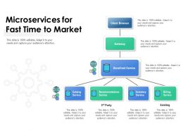Microservices For Fast Time To Market