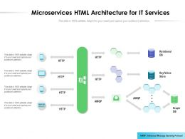 Microservices Html Architecture For It Services